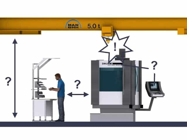 Anwendungsmöglichkeiten digitales 3D-Layout
