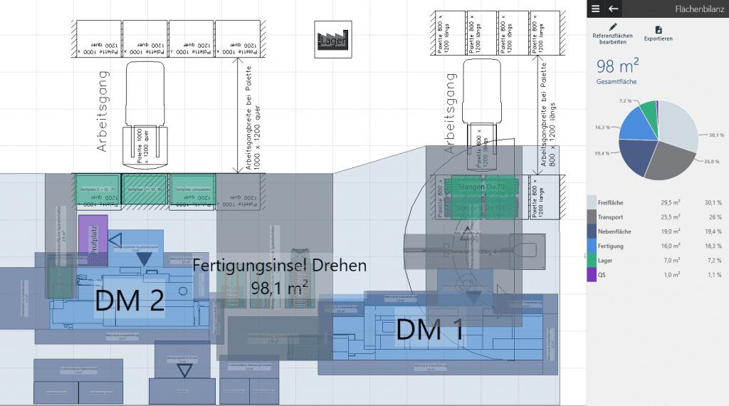 Beispiel einer detaillierten Flächenbilanz für die vorgenannte Fertigungsgruppe