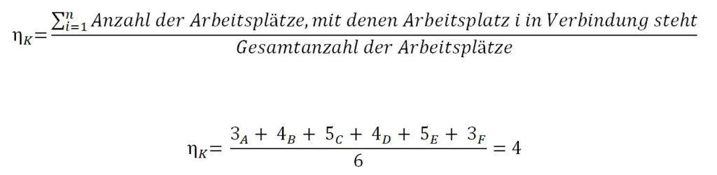Das Berechnung zeigt ein Beispiel für den Kooperationsgrad bei Werkstattfertigung.