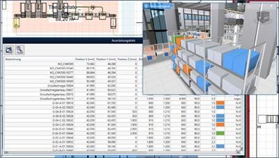 Ausrüstungsliste und Regalspiegel in der Software visTABLE®touch