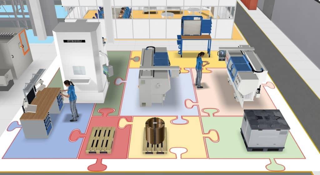 Prinzip der Zuordnung der Zeitanteile an der Durchlaufzeit in einem 3D-Layout in der Software visTABLE®touch