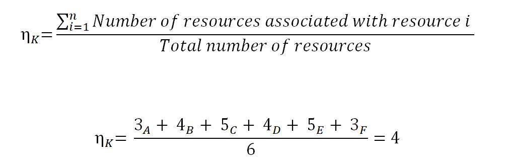 Example of the calculation for the type of manufacturing, in this case it´s an job job structure.