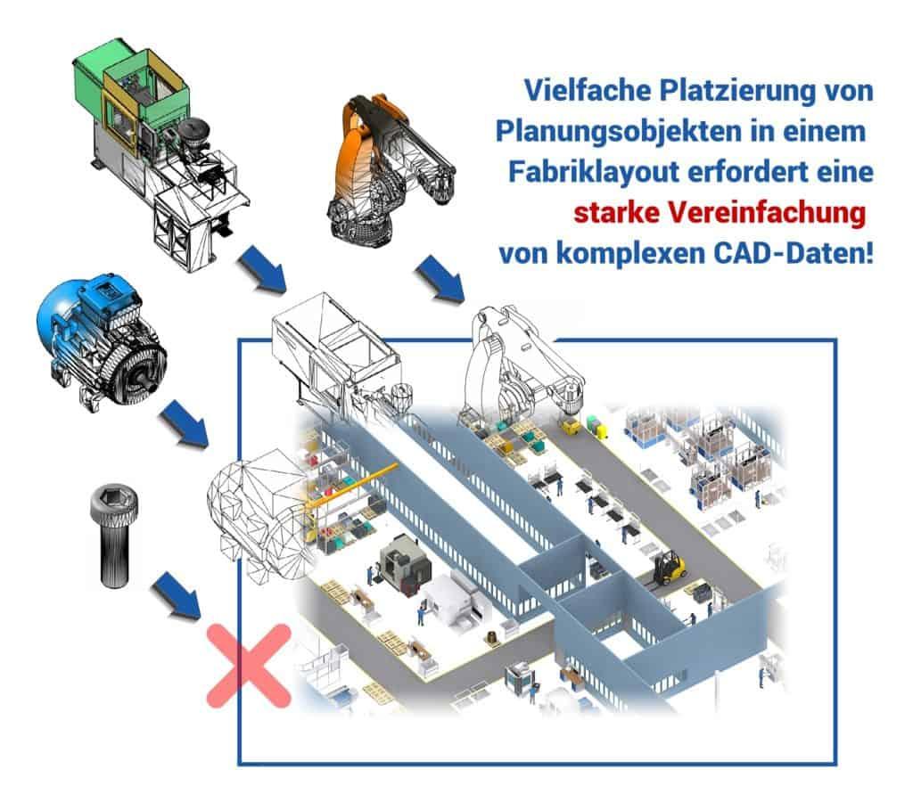 Übergang von CAD-Produktdaten in die Layoutplanung einer Fabrik mit notwendiger starker Vereinfachung