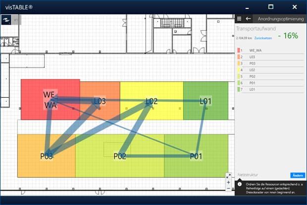 Software für Fabrikplanung visualisiert die optimale Anordnung für das Fabriklayout