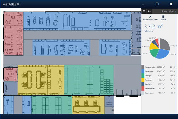Optimization of a factory layout according to space usage in the visTABLE® software