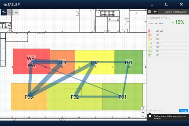 Factory layout design software visualizes the optimal arrangement for the factory layout