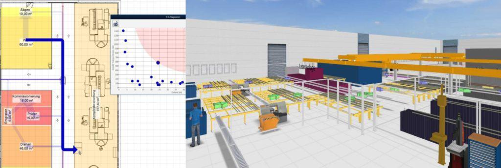 visTABLE® unterstützt die Konzeptplanung beginnend in der 2D-Welt über anschauliche Analysen hin zur 3D-Visualisierung.