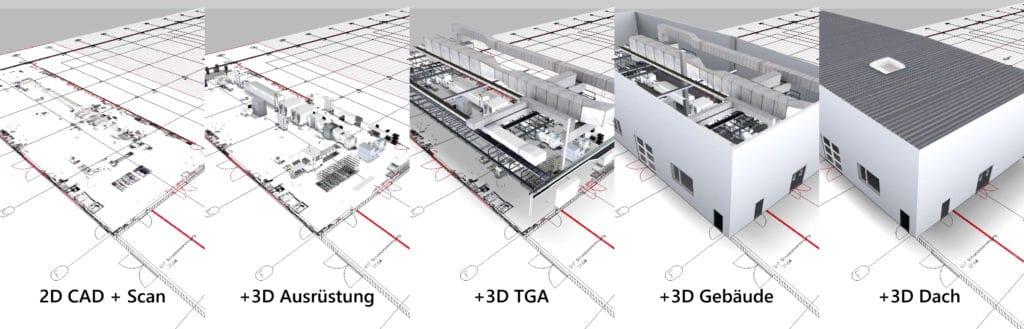 Illustration von 3D Gebäudeelementen aus Reverse Engineering Laser Scanning