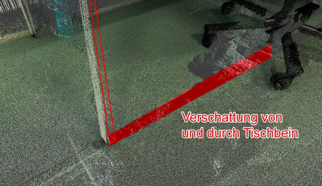 Verschattung von Objekten in einer Punktwolke von einem Laser Scanner