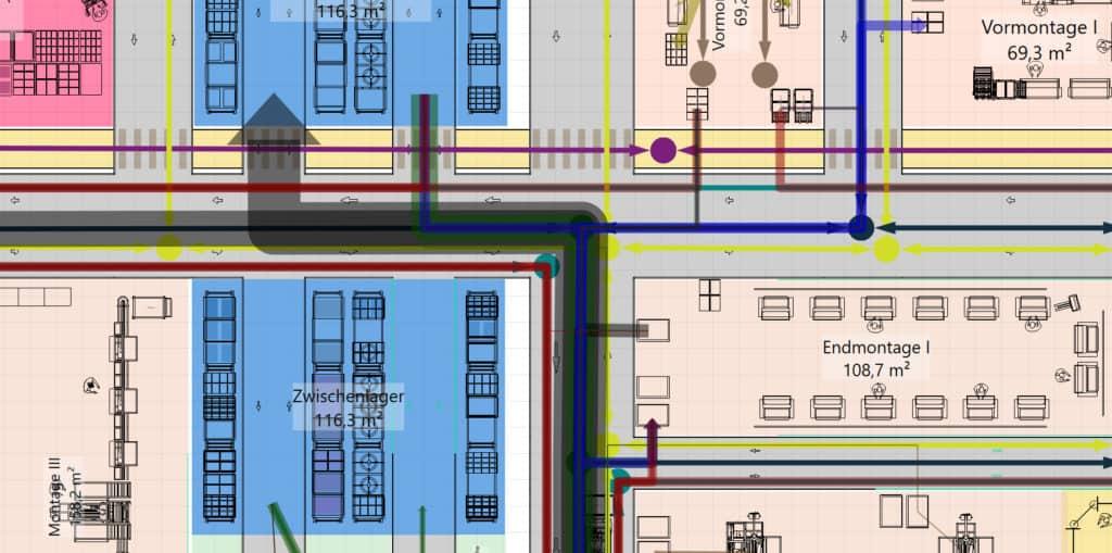 2D Layout einer Fabrik mit zusätzlichen Informationen zum Transport und Materialfluss