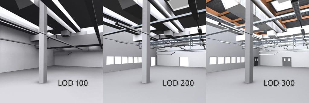 Detailgrade für Laser Scanning von Gebäude für die Layoutplanung