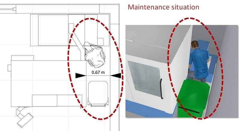 The maintenance situation is too cramped for the employee. Cleaning equipment blocks the emergency way.