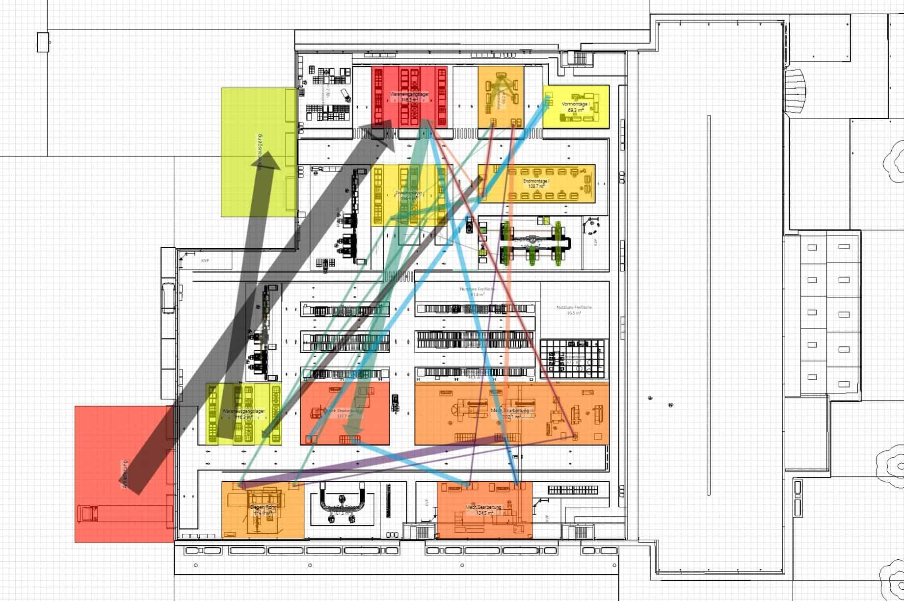 Die Darstellung zeigt die Verknüpfung von CAD-Grundriss und Werströmen (Materialflüssen)
