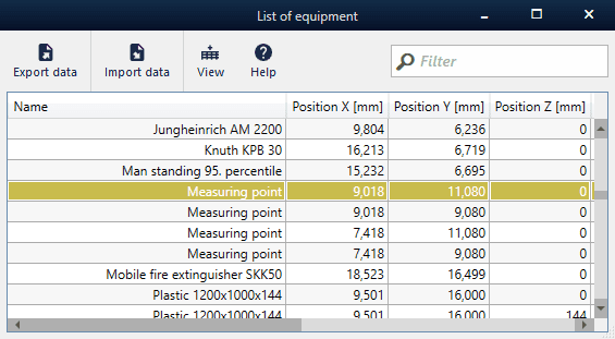 measuring point in the equipment list of visTABLE®touch 3.0