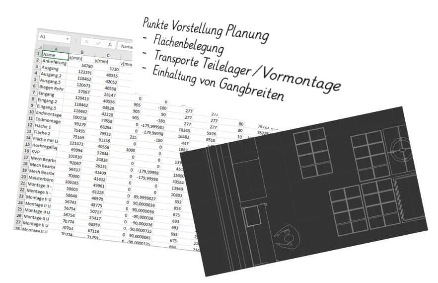 Planungsdaten - Tabellen, CAD-Zeichnung, Stichpunkte für Präsentation