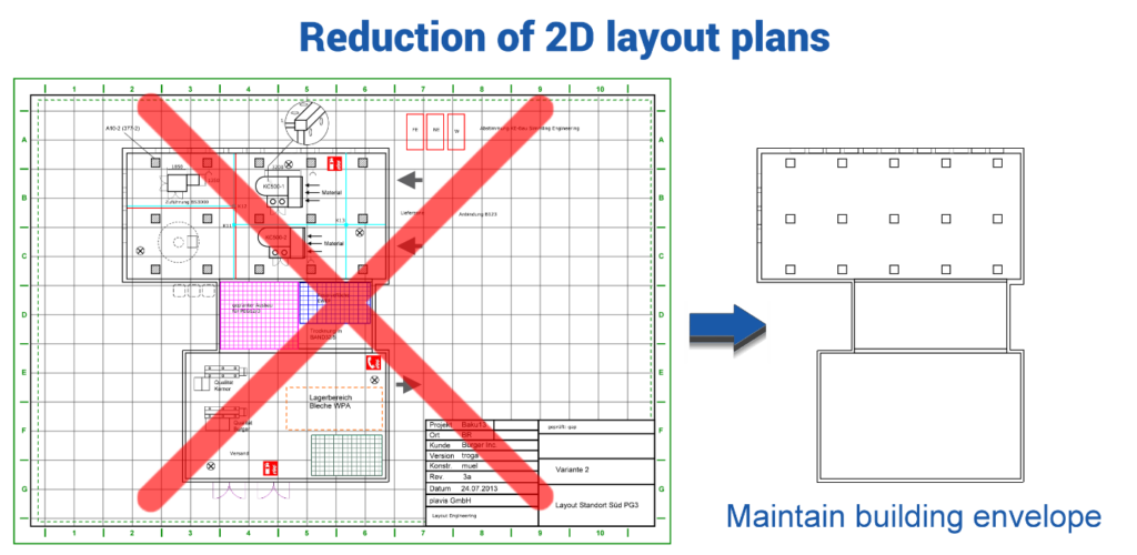 Example of simplifying a 2D CAD of a building floor plan for layout planning