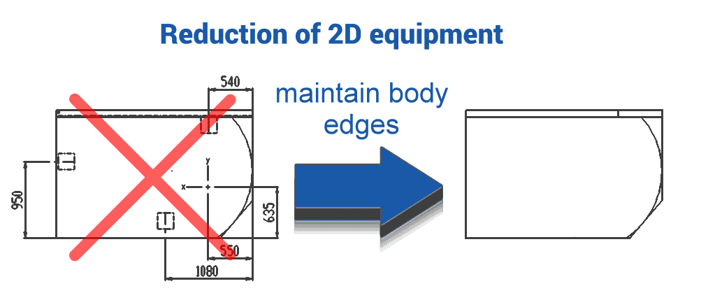 Example of simplification of a 2D CAD drawing of equipment for layout planning