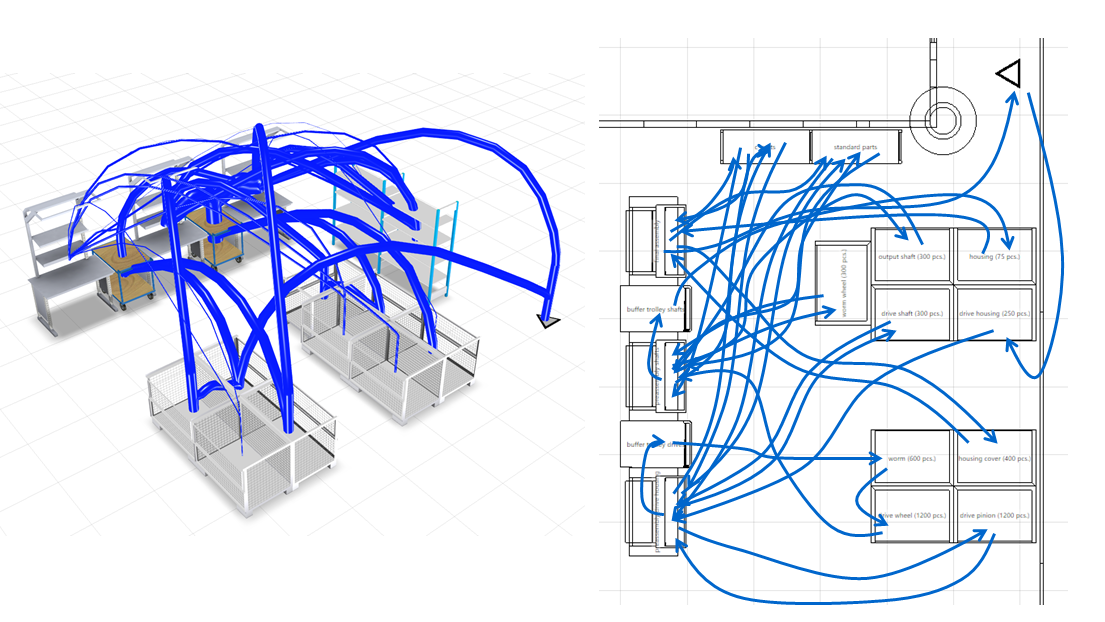 spaghetti diagrams can be two- and three-dimensional