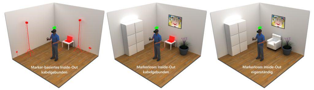 verschiedene VR-Konfigurationen für Inside-Out Tracking