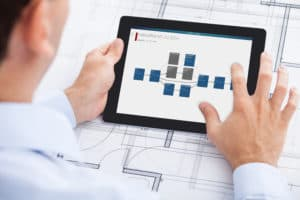Product flow analysis with tablet PC